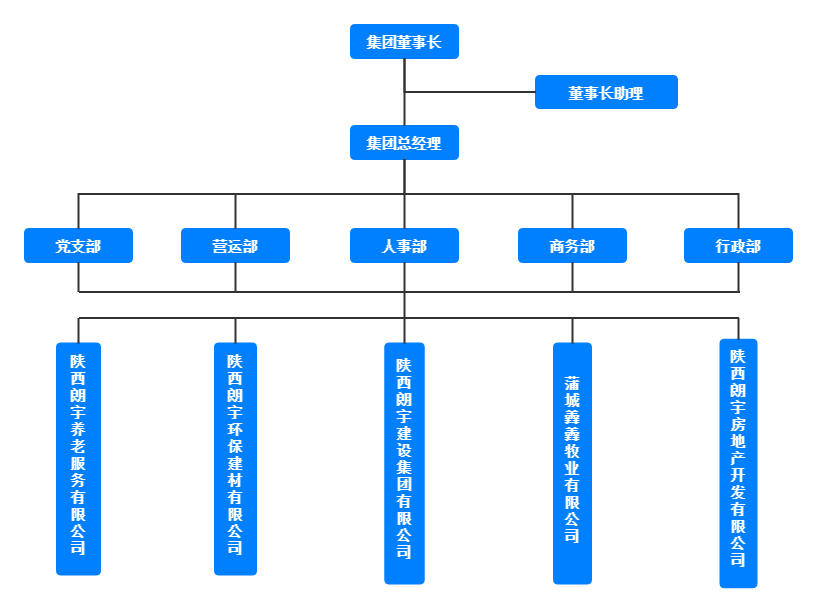jq组织架构图.png